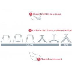 Personnalisation du fauteuil professionnel So Shell Sit