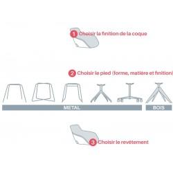 Comment personnaliser votre fauteuil Pleasant Sit