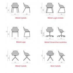 Dimensions des différentes combinaisons du fauteuil Shell Sit